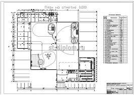 Обоснование реализации проекта по строительству аквапарка диплом  3 План на отм 0 000
