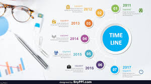 Timeline Design Powerpoint Design Ppt Template Powerpoint