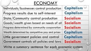democracy vs communism ppt video online  economy capitalism capitalism socialism socialism socialism capitalism