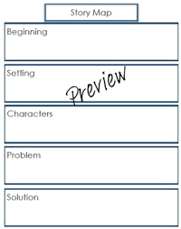 Venn Diagram Problems And Solutions Pdf Graphic Organizers Pdf 38 Pages Venn Diagram T Chart Story Map