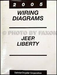 fascinating 2006 jeep liberty wiring diagram,liberty wiring 2004 jeep liberty wiring diagram fascinating 2006 jeep liberty wiring diagram,liberty wiring diagram images plus gorgeous wiring diagram jeep liberty 2003 2004 Jeep Liberty Wire Diagram