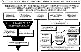 Реферат Правоохранительная система РФ com Банк  Правоохранительная система РФ