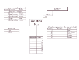 pj wiring diagram pj image wiring diagram pj trailer junction box wiring diagram wiring diagram on pj wiring diagram