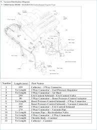 rb25det wiring help nissan forum nissan forums data wiring diagram rb20 wiring diagram manual e book rb25det wiring help nissan forum nissan forums