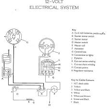 useful bits 12 volt wiring diagram