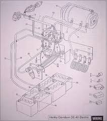 zone electric golf cart wiring diagram the wiring diagram i have an old harley electric golf cart there is a coil looking wiring