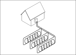 refrigeration basics heat pumps part 2 there are 4 basic types of geothermal loops there are 3 closed loop and 1 open loop systems the most common is the closed loop in which high density