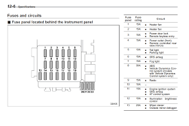 forester fuse box diagram subaru forester owners forum screen shot 2014 03 17 at 3 52 34 pm png