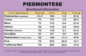 Beef Nutrition Facts Chart Nutrition Facts Spring River Cattle Company