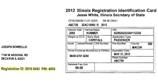 permit and license applications