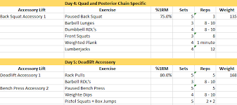 Bench Press Cycle Chart How Often Should I Bench Press June 2019