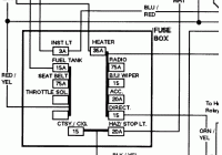 1980 f250 fuse block trusted wiring diagrams \u2022 1980 chevy truck fuse box diagram 25 super 1980 chevy truck fuse box diagram myrawalakot rh myrawalakot com 1981 f250 1979 f250