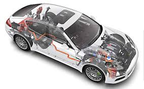 similiar hybrid car diagram keywords electric cars series hybrid vehicles on hybrid car engine diagram