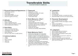 Personal Skills For Resume Examples Best Of Skills To List On A Resume Good Personal Skills List Resume What On