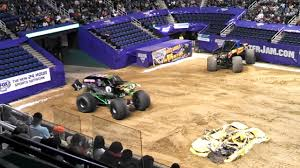 Greensboro Coliseum Seating Chart Monster Jam Monster Truck Greensboro Easyjet Holidays Phone Number