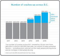 icbc insurance quote calculator raipurnews