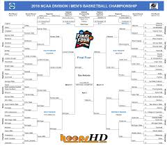 Ncaa Tournament Bracket Scores 2018 Ncaa Tournament Bracket Hoops Hd