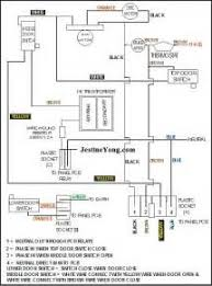 home wiring diagram software images wiring diagram of samsung microwave oven electronics