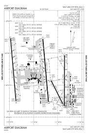Medellin Airport Chart Salt Lake City Intl Airport Spotting Guide Spotterguide Net