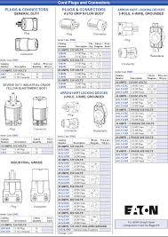 Nema Configuration Chart Straight Blade Devices Www