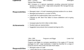 Resume Cv Format Basic Format For A Resume Example Dognewsco