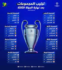 صورة  تعرف على ترتيب مجموعات دوري أبطال أوروبا بعد انتهاء الجولة الثالثة
