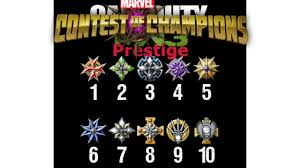 Marvel Contest Of Champions Prestige Chart Arena Guide