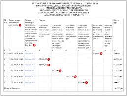 Новая книга учета доходов и расходов для УСН Инструкция по  Изменение