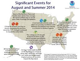National Climate Report - August 2014 | State of the Climate ...