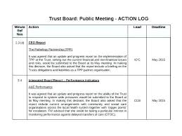 Board Report Template Word Board Report Template Quarterly To Of Directors Large Sample