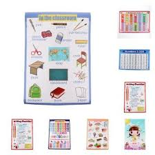 Baby Learning Chart Children Educational Wall Chart Posters Home School Kids