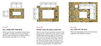 how do i choose the right size rug gracious style blog with sizes for living room idea 10