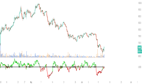 Cmf Indicators And Signals Tradingview