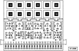 1998 vw fuse panel diagram 1998 wiring diagrams online