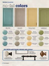 french country kitchen paint colors paint color no fail paint colors paint  color ideas paintcolorideas