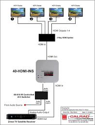 swm splitter wiring diagram facbooik com Swm 5 Lnb Wiring Diagram directv swm splitter wiring diagram for 40 hdmi ins application directv swm 5 lnb dish wiring diagram