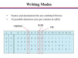 tips for crafting your best essay modes college admission essay samples essay writing center