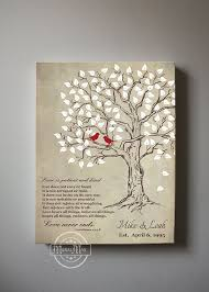 on personalised wall art family tree with love is patient love is kind personalized family name sign