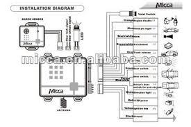 r12 car alarm wiring diagram product wiring diagrams \u2022 Light Switch Wiring Diagram wiring diagrams alarm cars online schematic diagram u2022 rh holyoak co car alarm wiring diagram definitions