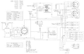 wiring diagram of 2002 polaris sportsman 700 wiring diagram of polaris 700 wiring diagram polaris wiring diagram instruction