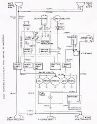 Basic ford hot rod wiring diagram hot rod car and truck tech basic ford hot rod