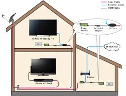 wiring diagram for directv genie the wiring diagram directv genie diagram nodasystech wiring diagram