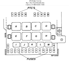 junction box layout trying to find the layout of the relay Dodge Caravan Fuse Box Dodge Caravan Fuse Box #89 dodge caravan fuse box location