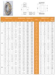 Angular Contact Ball Bearing Size Chart Size Chart Angular Contact Ball Bearings Mgn Bearings