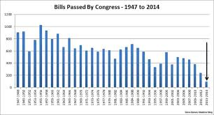 Bills Passed By Congress Chart Yes President Obama Is Right The 113th Congress Will Be