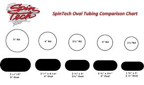 Muffler Clamp Size Chart Oval Straight Length Tubing
