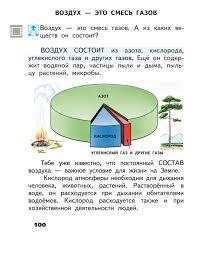 Контрольная работа по теме Вода и воздух класс ПНШ  16 hello html 4180e507 png