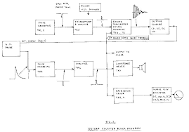 build a geiger counter and ratemeter 2 is an astable pulse generator tr3 amplifies and further shortens the pulse and tr4 drives the transformer