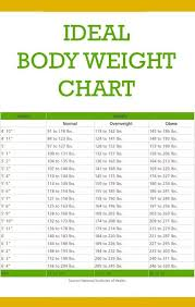 Since Improper Weight Management Can Lead To Various