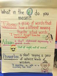 Idiom Anchor Chart Image Only Classroom Language Print
